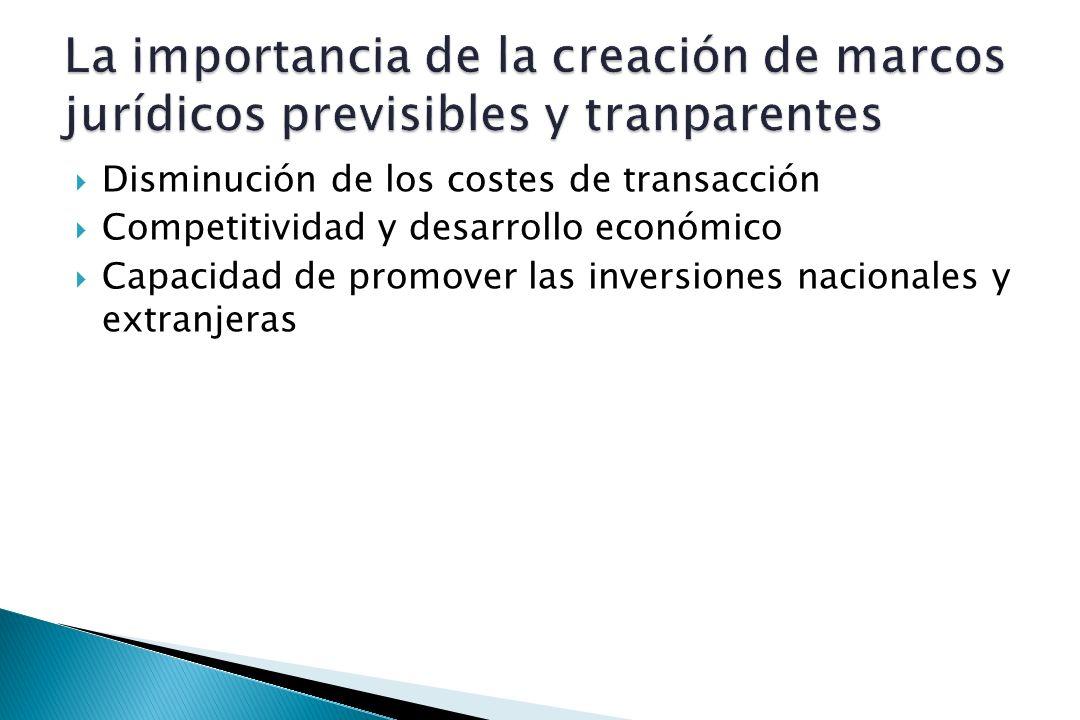 Disminución de los costes de transacción Competitividad y desarrollo económico Capacidad de promover las inversiones nacionales y extranjeras