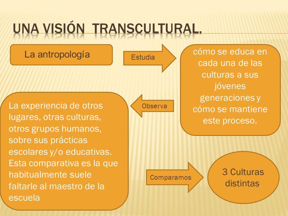 La antropología La experiencia de otros lugares, otras culturas, otros grupos humanos, sobre sus prácticas escolares y/o educativas. Esta comparativa