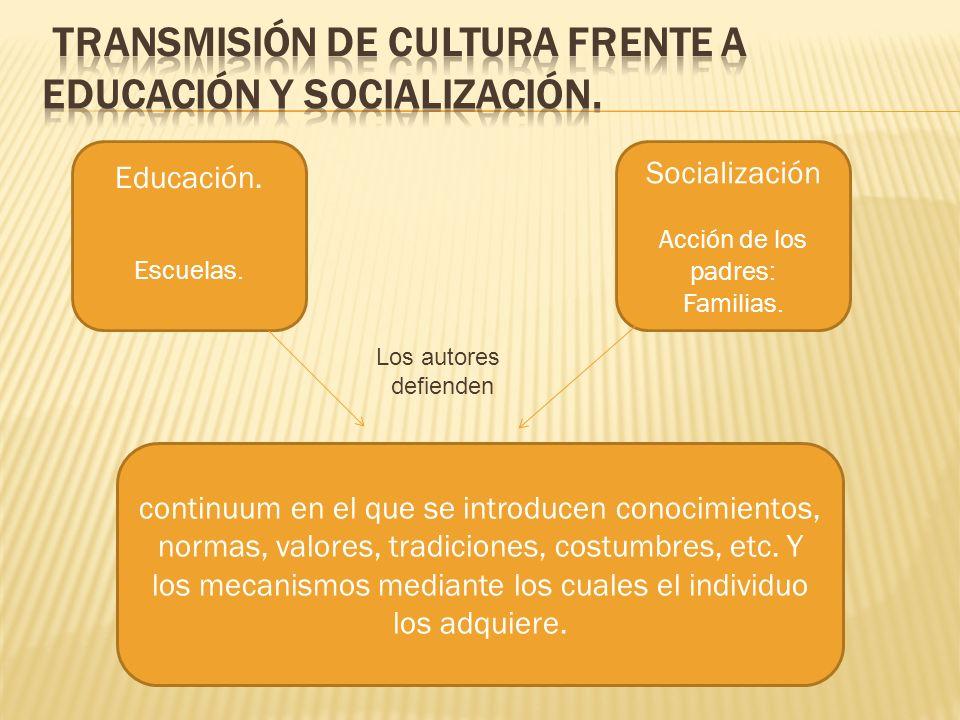 Educación. Escuelas. Socialización Acción de los padres: Familias. continuum en el que se introducen conocimientos, normas, valores, tradiciones, cost