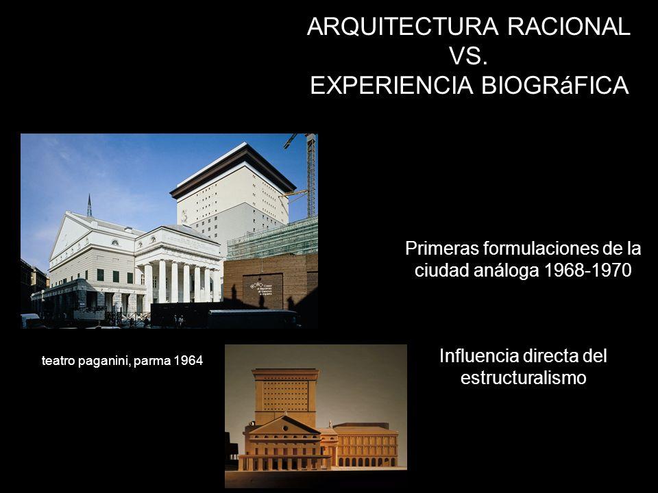 ARQUITECTURA RACIONAL VS.