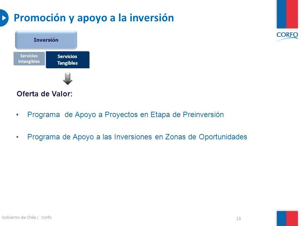 15 Gobierno de Chile | Corfo Oferta de Valor: Programa de Apoyo a Proyectos en Etapa de Preinversión Programa de Apoyo a las Inversiones en Zonas de O
