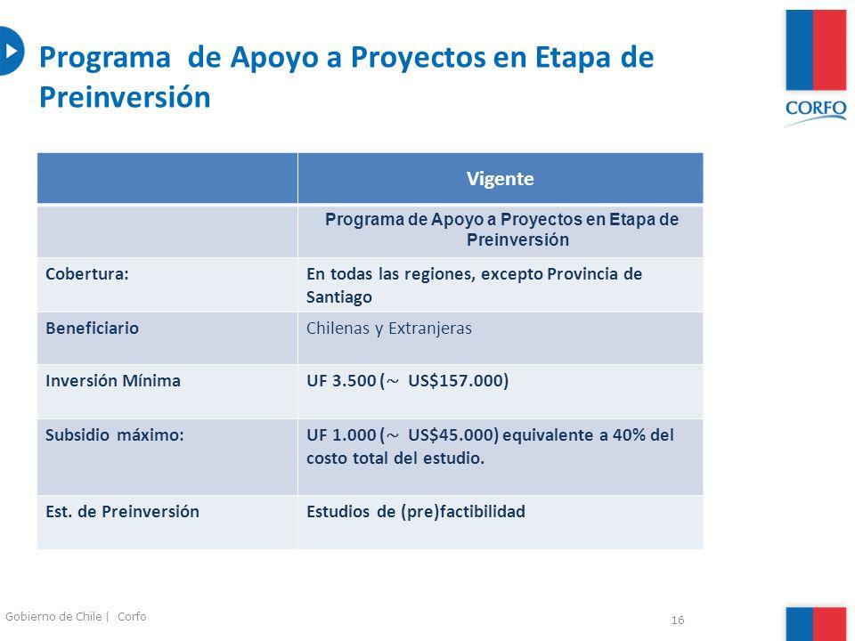 Programa de Apoyo a Proyectos en Etapa de Preinversión Vigente Programa de Apoyo a Proyectos en Etapa de Preinversión Cobertura:En todas las regiones,