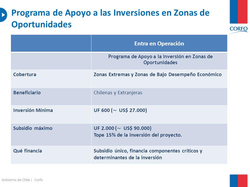 Programa de Apoyo a las Inversiones en Zonas de Oportunidades Entra en Operación Programa de Apoyo a la Inversión en Zonas de Oportunidades CoberturaZ