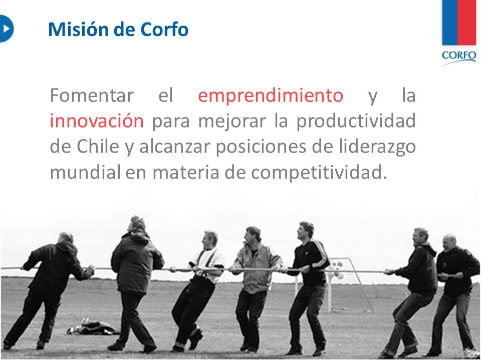 2 Gobierno de Chile | Corporación de Fomento de la Producción – Corfo Misión de Corfo Fomentar el emprendimiento y la innovación para mejorar la produ