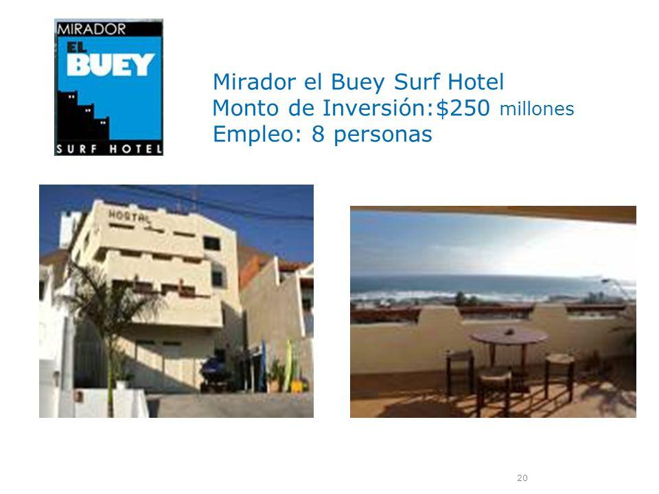 Mirador el Buey Surf Hotel Monto de Inversión:$250 millones Empleo: 8 personas 20