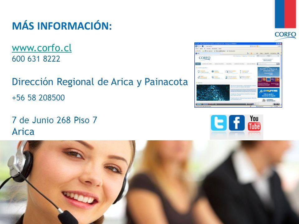 22 www.corfo.cl 600 631 8222 Dirección Regional de Arica y Painacota +56 58 208500 7 de Junio 268 Piso 7 Arica MÁS INFORMACIÓN :