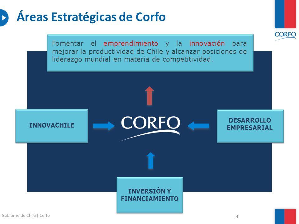 4 INNOVACHILE DESARROLLO EMPRESARIAL INVERSIÓN Y FINANCIAMIENTO Fomentar el emprendimiento y la innovación para mejorar la productividad de Chile y al