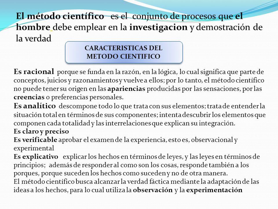 El método científico es el conjunto de procesos que el hombre debe emplear en la investigacion y demostración de la verdad Es racional porque se funda