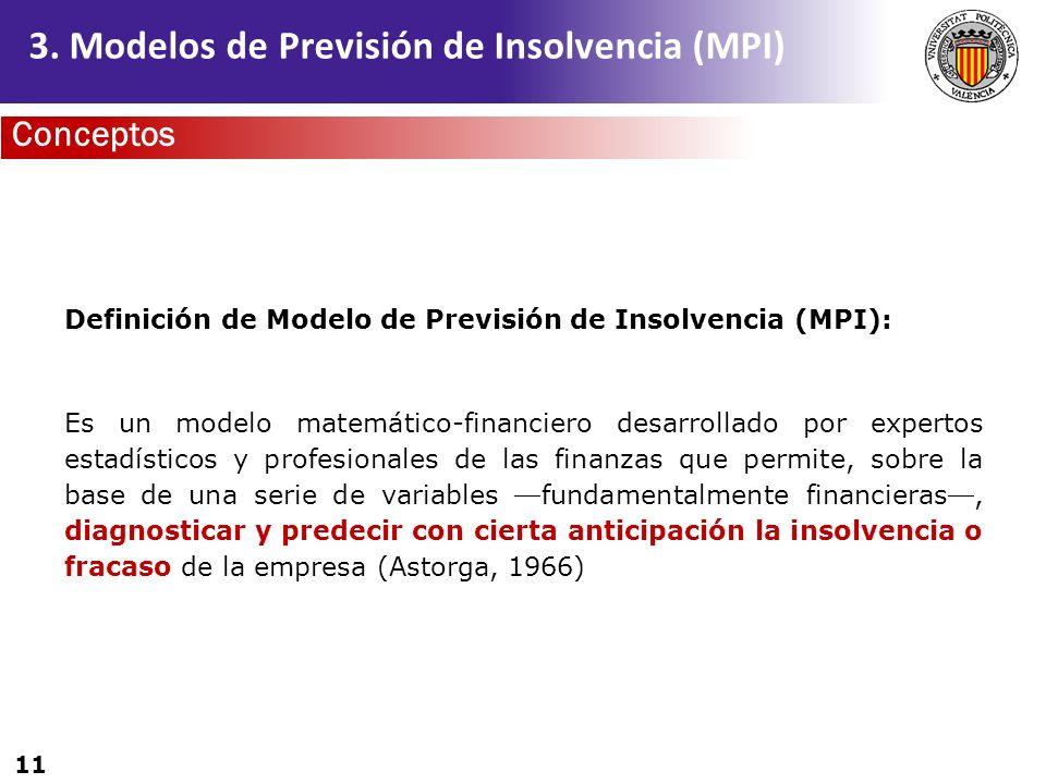 11 Definición de Modelo de Previsión de Insolvencia (MPI): Es un modelo matemático-financiero desarrollado por expertos estadísticos y profesionales d