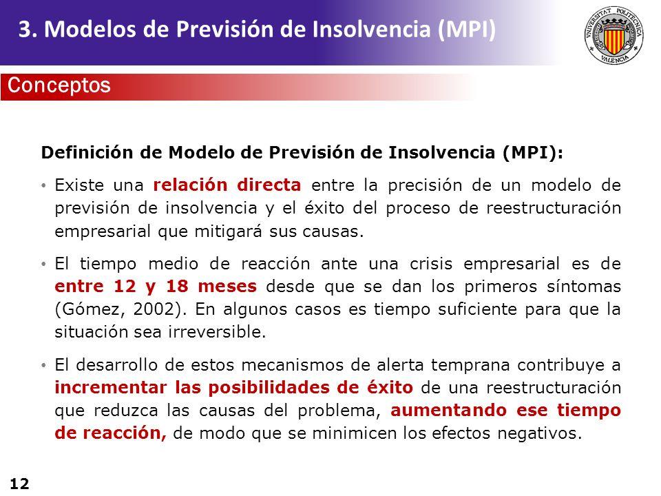 12 Definición de Modelo de Previsión de Insolvencia (MPI): Existe una relación directa entre la precisión de un modelo de previsión de insolvencia y e