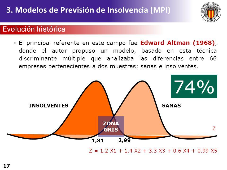 17 El principal referente en este campo fue Edward Altman (1968), donde el autor propuso un modelo, basado en esta técnica discriminante múltiple que