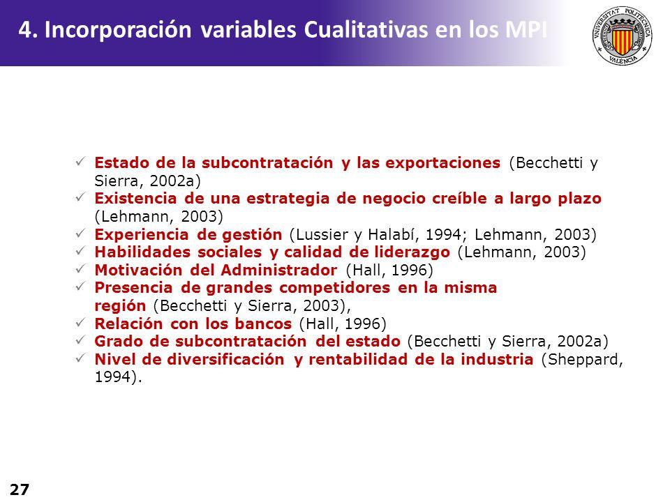 27 Estado de la subcontratación y las exportaciones (Becchetti y Sierra, 2002a) Existencia de una estrategia de negocio creíble a largo plazo (Lehmann