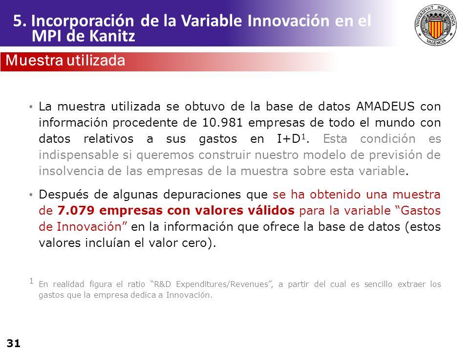 31 La muestra utilizada se obtuvo de la base de datos AMADEUS con información procedente de 10.981 empresas de todo el mundo con datos relativos a sus