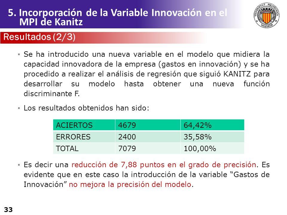 33 Se ha introducido una nueva variable en el modelo que midiera la capacidad innovadora de la empresa (gastos en innovación) y se ha procedido a real