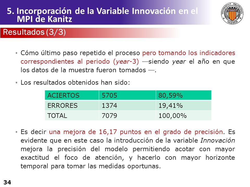 34 Cómo último paso repetido el proceso pero tomando los indicadores correspondientes al periodo (year-3) siendo year el año en que los datos de la mu