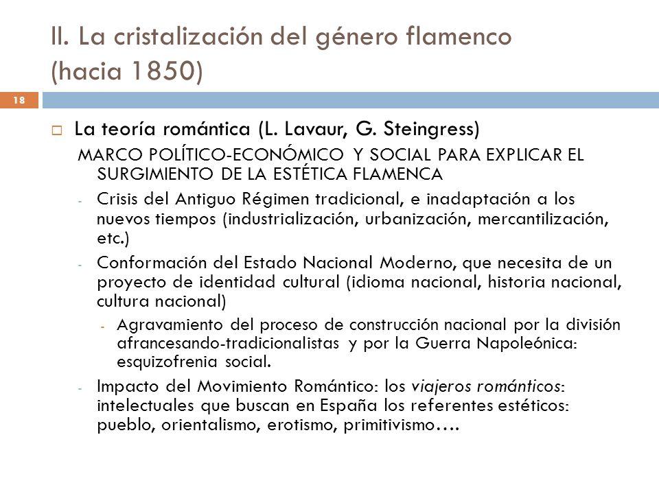 18 II. La cristalización del género flamenco (hacia 1850) La teoría romántica (L. Lavaur, G. Steingress) MARCO POLÍTICO-ECONÓMICO Y SOCIAL PARA EXPLIC
