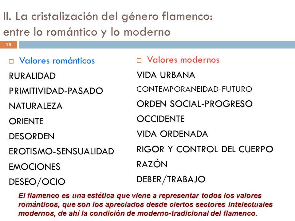 19 II. La cristalización del género flamenco: entre lo romántico y lo moderno Valores románticos RURALIDAD PRIMITIVIDAD-PASADO NATURALEZA ORIENTE DESO