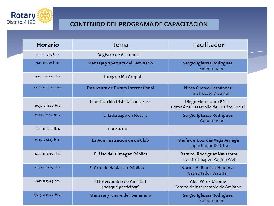 CONTENIDO DE LA CONVIVENCIA ROTARIA HorarioActividadConductor 14.30 a 15.30 Hrs C O M I D A 15.30 a 17.30 Hrs.