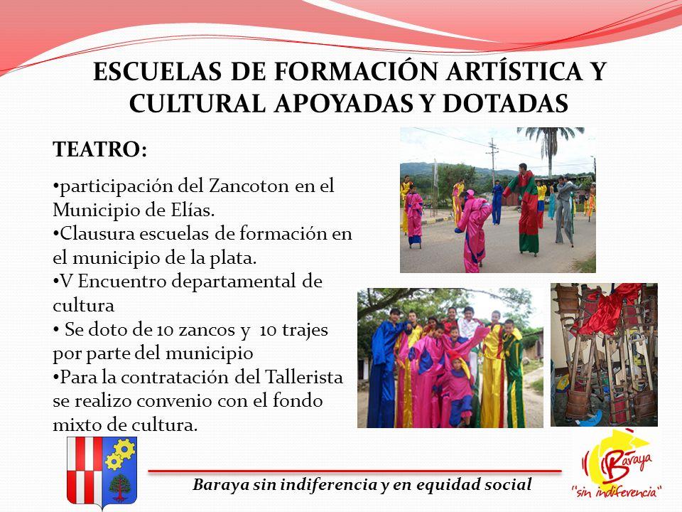 ESCUELAS DE FORMACIÓN ARTÍSTICA Y CULTURAL APOYADAS Y DOTADAS Baraya sin indiferencia y en equidad social TEATRO: participación del Zancoton en el Mun