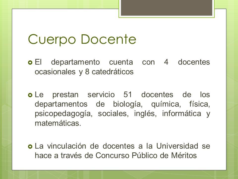 Cuerpo Docente El departamento cuenta con 4 docentes ocasionales y 8 catedráticos Le prestan servicio 51 docentes de los departamentos de biología, qu