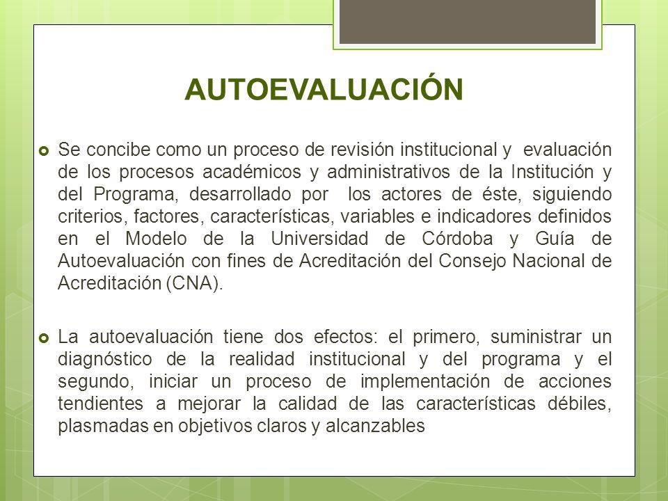 AUTOEVALUACIÓN Se concibe como un proceso de revisión institucional y evaluación de los procesos académicos y administrativos de la Institución y del