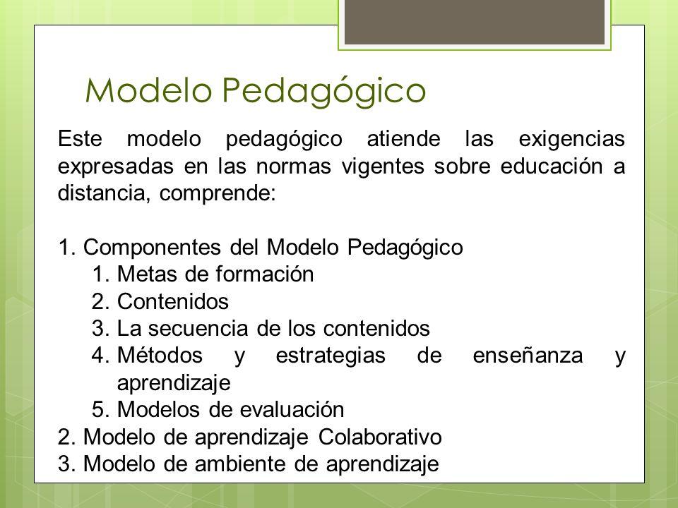 Modelo Pedagógico Este modelo pedagógico atiende las exigencias expresadas en las normas vigentes sobre educación a distancia, comprende: 1.Componente