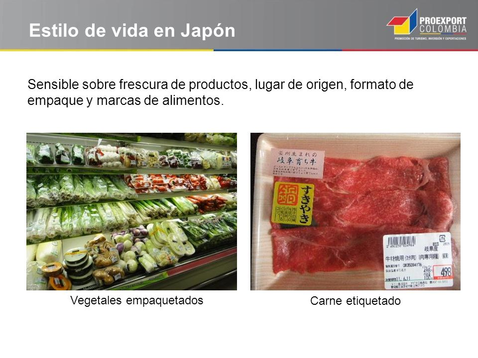 Estilo de vida en Japón Sensible sobre frescura de productos, lugar de origen, formato de empaque y marcas de alimentos. Vegetales empaquetados Carne