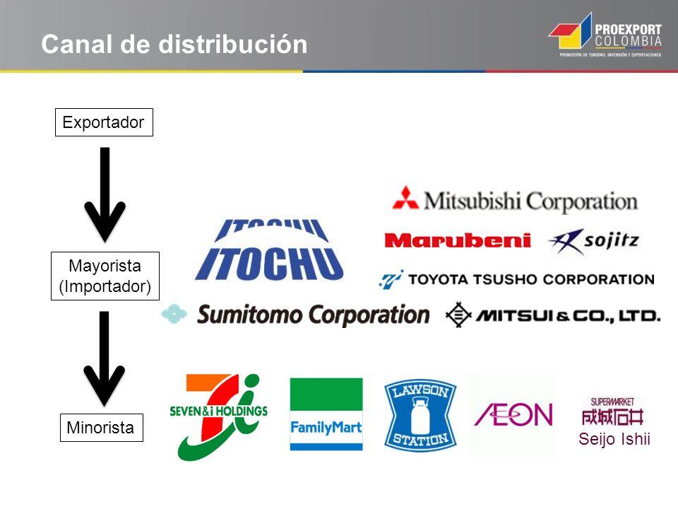 Canal de distribución Exportador Mayorista (Importador) Minorista Seijo Ishii