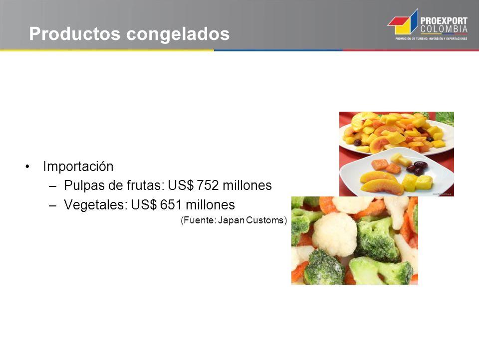 Productos congelados Importación –Pulpas de frutas: US$ 752 millones –Vegetales: US$ 651 millones (Fuente: Japan Customs)