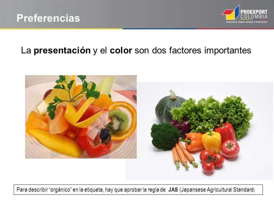 Preferencias La presentación y el color son dos factores importantes Para describir orgánico en la etiqueta, hay que aprobar la regla de JAS (Japanses