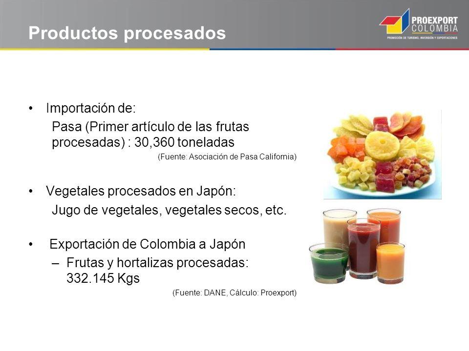 Productos procesados Importación de: Pasa (Primer artículo de las frutas procesadas) : 30,360 toneladas (Fuente: Asociación de Pasa California) Vegeta