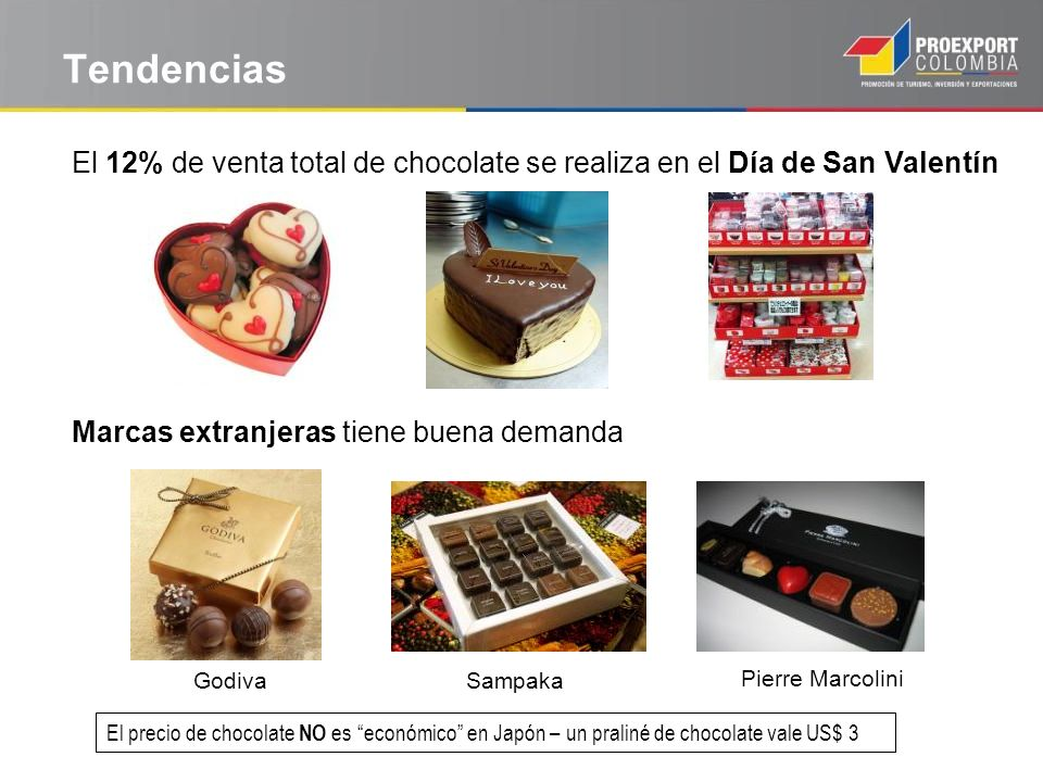Tendencias El 12% de venta total de chocolate se realiza en el Día de San Valentín GodivaSampaka Marcas extranjeras tiene buena demanda Pierre Marcoli