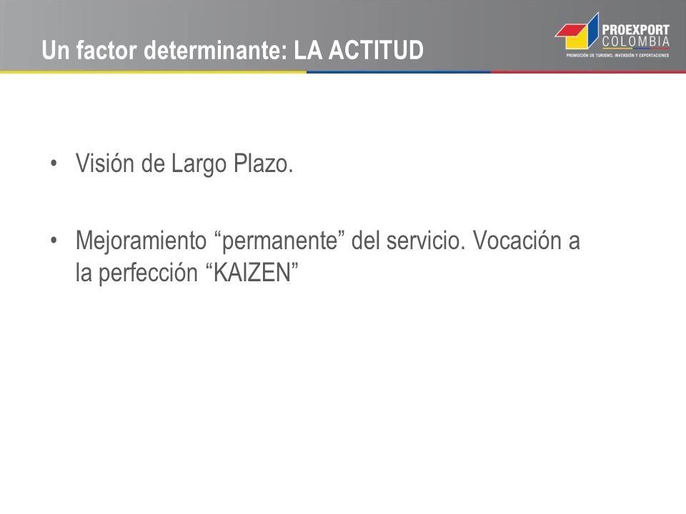 Un factor determinante: LA ACTITUD Visión de Largo Plazo. Mejoramiento permanente del servicio. Vocación a la perfección KAIZEN