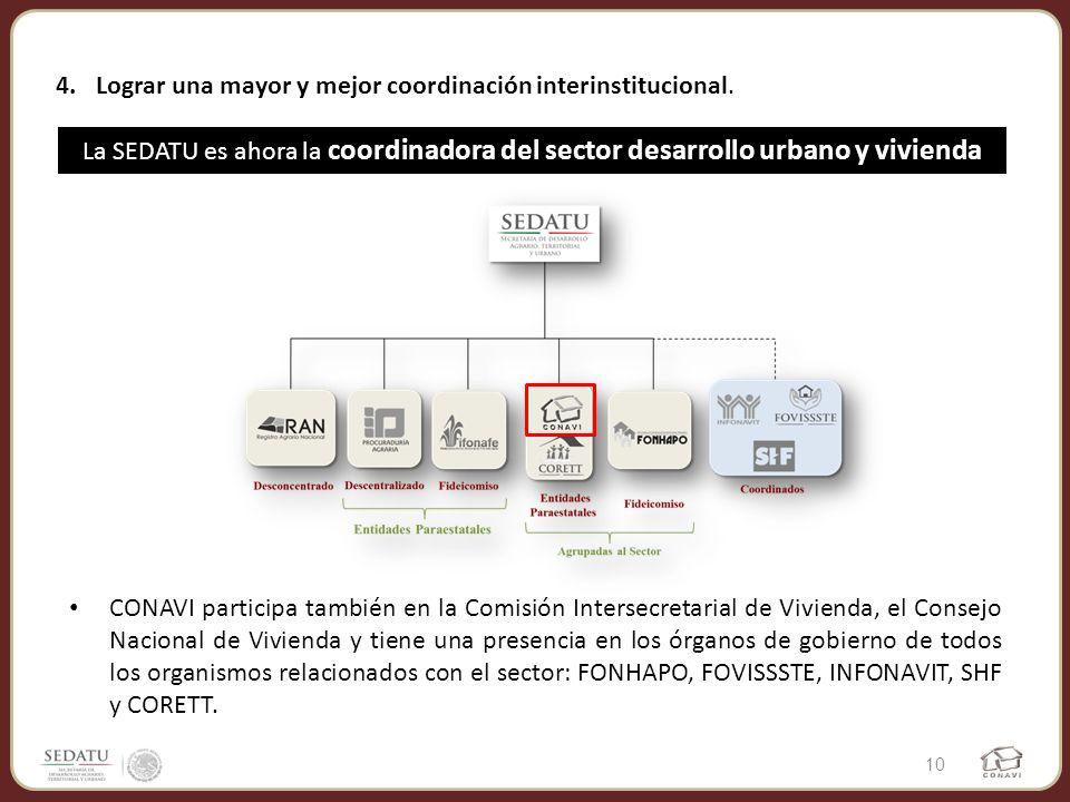 4.Lograr una mayor y mejor coordinación interinstitucional. CONAVI participa también en la Comisión Intersecretarial de Vivienda, el Consejo Nacional