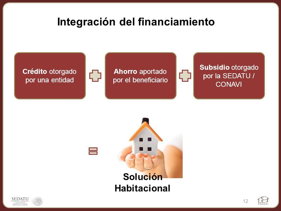 Integración del financiamiento Ahorro aportado por el beneficiario Crédito otorgado por una entidad Subsidio otorgado por la SEDATU / CONAVI Solución