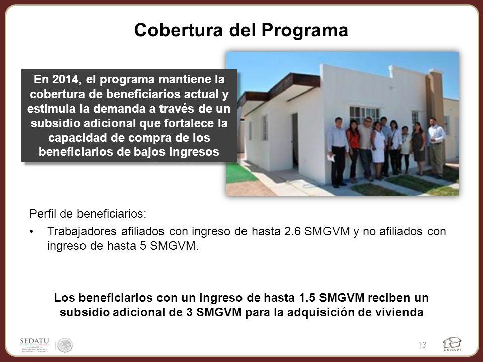 Cobertura del Programa Perfil de beneficiarios: Trabajadores afiliados con ingreso de hasta 2.6 SMGVM y no afiliados con ingreso de hasta 5 SMGVM. Los
