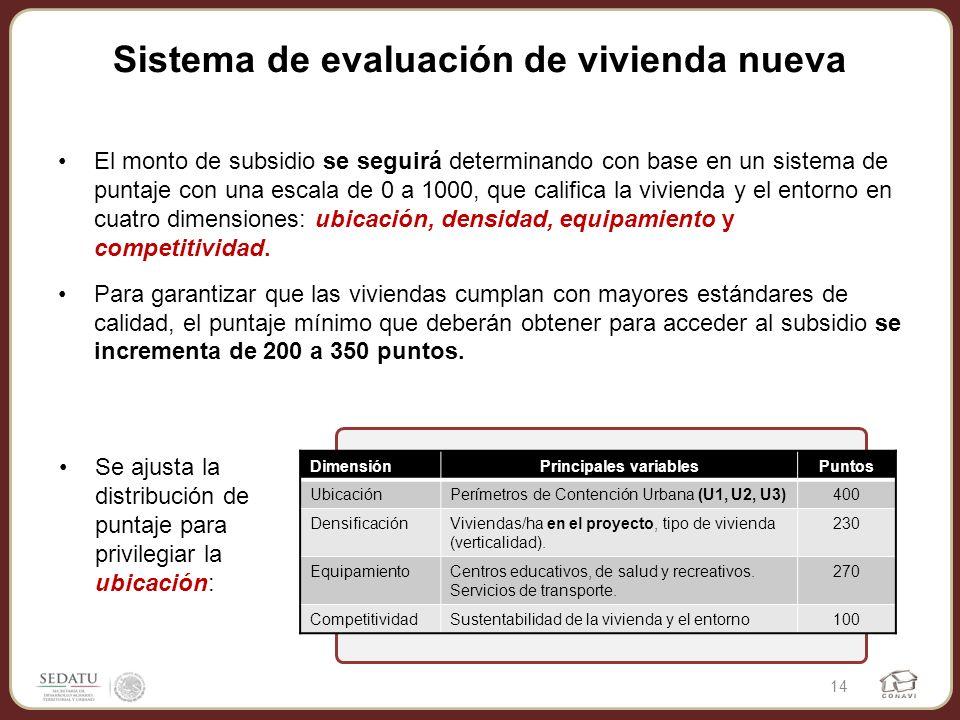 Sistema de evaluación de vivienda nueva El monto de subsidio se seguirá determinando con base en un sistema de puntaje con una escala de 0 a 1000, que