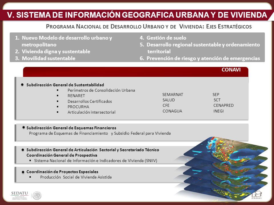 V. SISTEMA DE INFORMACIÓN GEOGRAFICA URBANA Y DE VIVIENDA 20 1. Nuevo Modelo de desarrollo urbano y metropolitano 2. Vivienda digna y sustentable 3. M