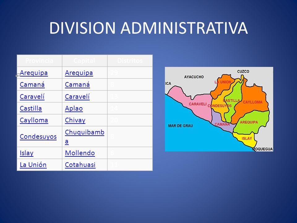 DIVISION ADMINISTRATIVA ProvinciaCapitalDistritos Arequipa 29 Camaná 8 Caravelí 13 CastillaAplao14 CayllomaChivay20 Condesuyos Chuquibamb a 8 IslayMol