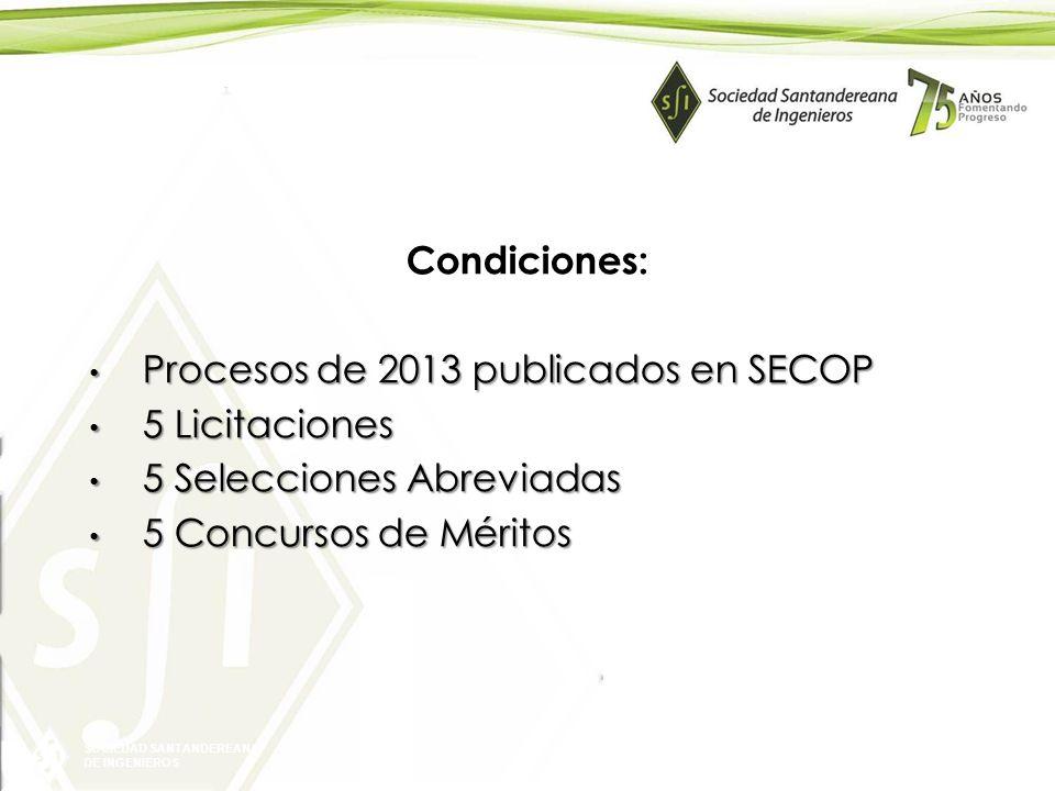 SOCIEDAD SANTANDEREANA DE INGENIEROS Condiciones: Procesos de 2013 publicados en SECOP Procesos de 2013 publicados en SECOP 5 Licitaciones 5 Licitacio