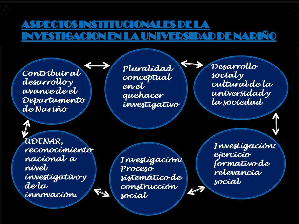 Pluralidad conceptual en el quehacer investigativo Desarrollo social y cultural de la universidad y la sociedad Investigación: ejercicio formativo de