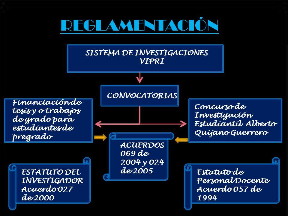 REGLAMENTACIÓN SISTEMA DE INVESTIGACIONES VIPRI CONVOCATORIAS Concurso de Investigación Estudiantil Alberto Quijano Guerrero Financiación de tesis y o
