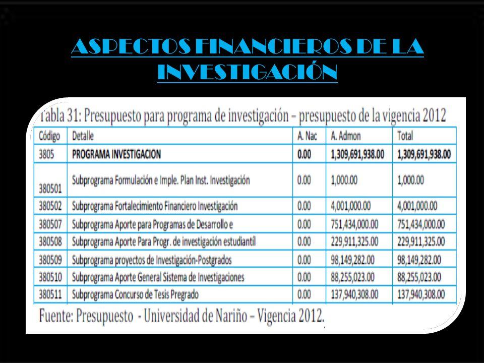 ESTRUCTURA ACADÉMICO ADMINISTRATI VA DE LA INVESTIGACIÓN EN LA UDENAR
