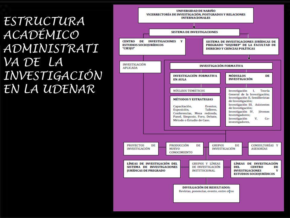 LOS CENTROS DE INVESTIGACIÓN DE LA UNIVERSIDAD CREADOS POR EL CONSEJO SUPERIOR UNIVERSITARIO LOS PROYECTOS SE PRESENTAN A COMITÉ DE INVESTIGACIONES POR PARTE DE FACULTADES Y GRUPOS DE INVESTIGACIÓN