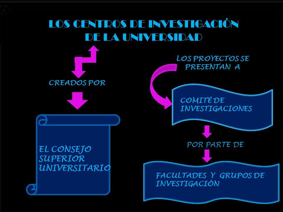 LOS CENTROS DE INVESTIGACIÓN DE LA UNIVERSIDAD CREADOS POR EL CONSEJO SUPERIOR UNIVERSITARIO LOS PROYECTOS SE PRESENTAN A COMITÉ DE INVESTIGACIONES PO