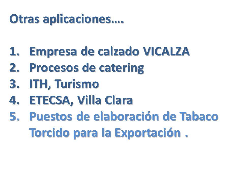 Otras aplicaciones…. 1.Empresa de calzado VICALZA 2.Procesos de catering 3.ITH, Turismo 4.ETECSA, Villa Clara 5.Puestos de elaboración de Tabaco Torci