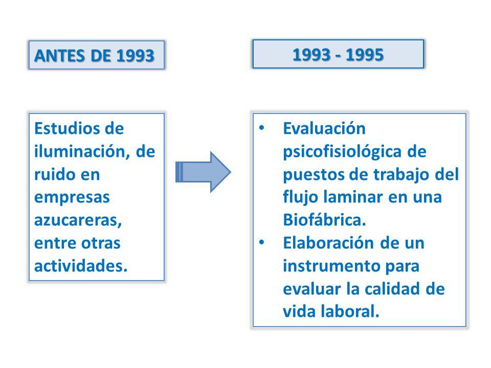 ANTES DE 1993 1993 - 1995 Estudios de iluminación, de ruido en empresas azucareras, entre otras actividades. Evaluación psicofisiológica de puestos de