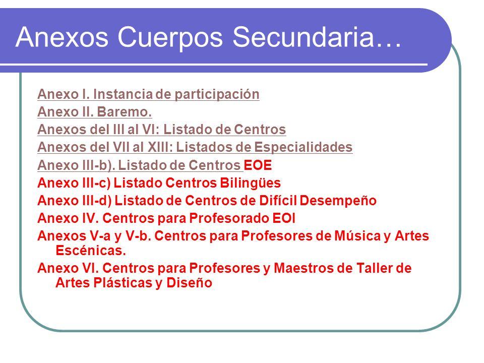 Anexos Cuerpos Secundaria… Anexo I.Instancia de participación Anexo II.