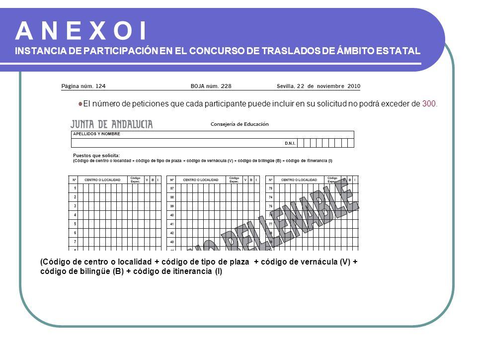 A N E X O I INSTANCIA DE PARTICIPACIÓN EN EL CONCURSO DE TRASLADOS DE ÁMBITO ESTATAL (Código de centro o localidad + código de tipo de plaza + código de vernácula (V) + código de bilingüe (B) + código de itinerancia (I) El número de peticiones que cada participante puede incluir en su solicitud no podrá exceder de 300.