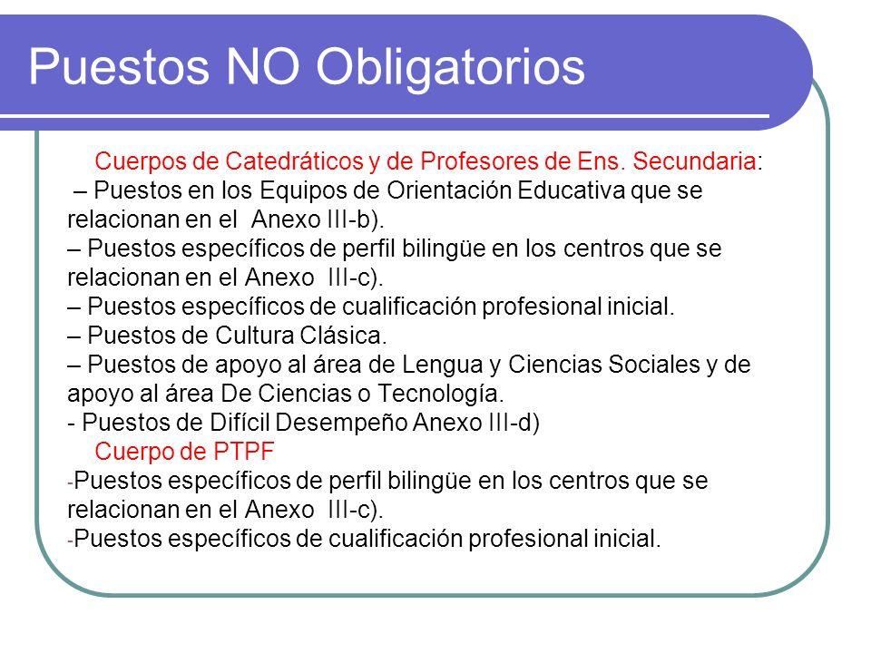 Puestos NO Obligatorios Cuerpos de Catedráticos y de Profesores de Ens.